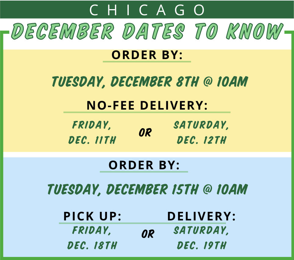 Order, Delivery, and Pick Up Dates in Chicago December 2020